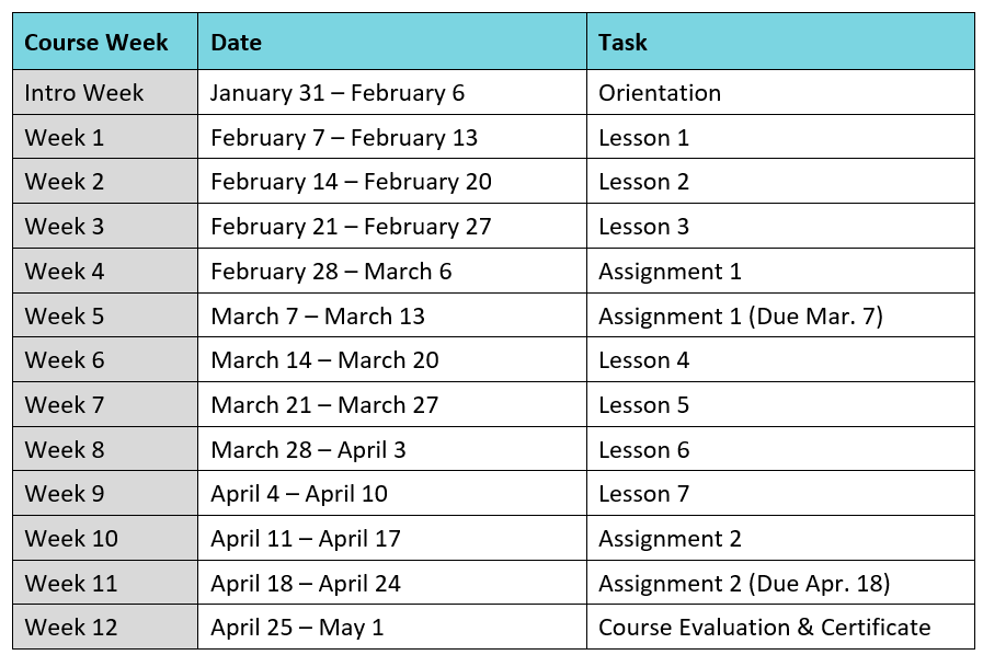Documents/FNHP 2022 Winter Semester Itinerary.png