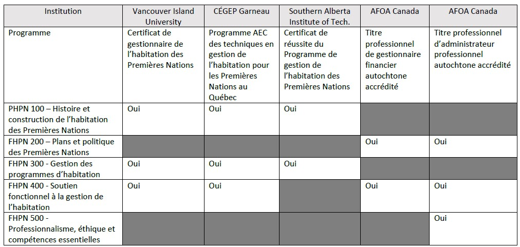 Documents_FR_/French Exemptions List.jpg